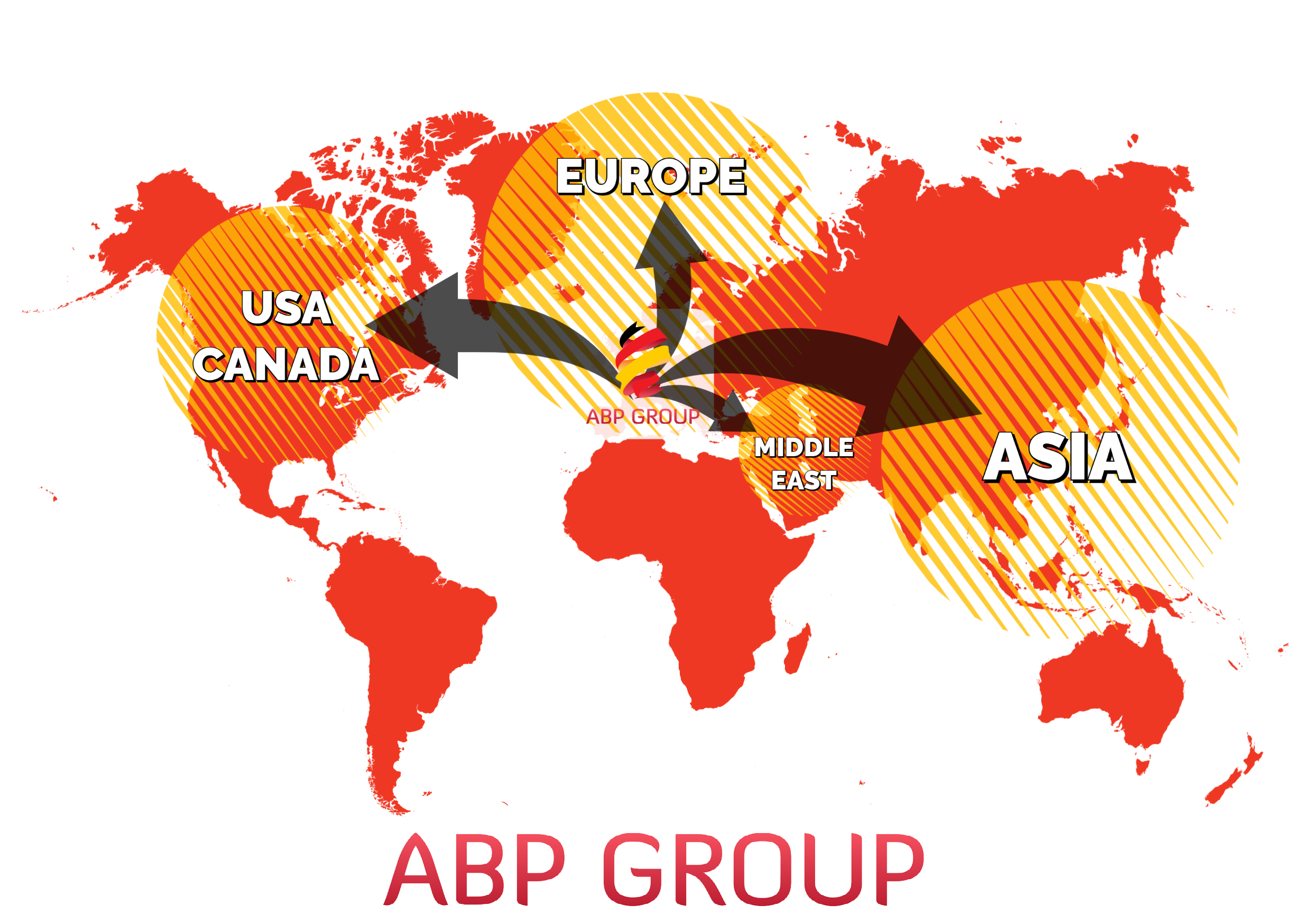 Welcome to ABP GROUP